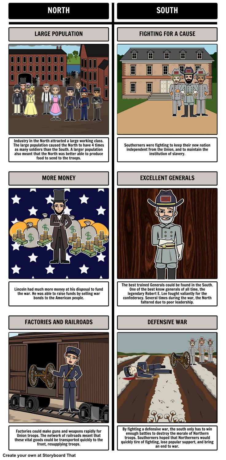 best images about civil war civil wars south use this civil war lesson plan to teach students about causes of civil war key civil war battles civil rights act of the battle of gettysburg