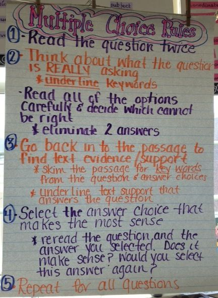 Test prep anchor chart showing Strategies for answering a multiple choice questions by Susan Besignano at Ardena School.