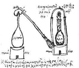 Distillation — Wikipédia