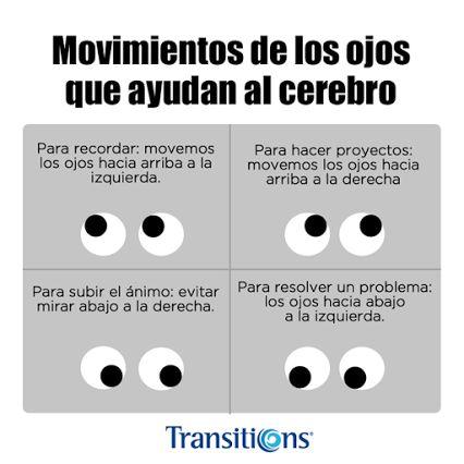 CENTRO ÓPTICO Juan Ramón TENA: Google+ El lenguaje de los #ojos