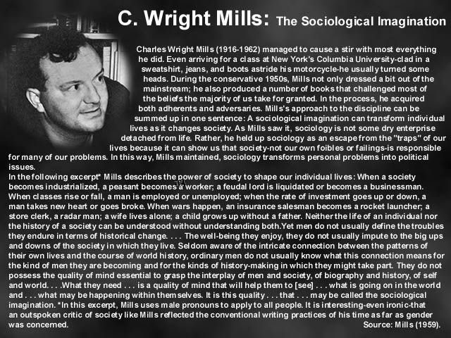 C.W. Mills (1916 - 1962) [click on this image for a short video and analysis of Mills' sociological imagination]