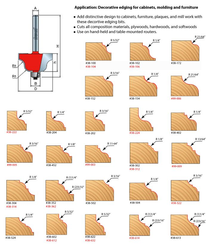 Countertop Edge Router Bits : Decorative Edge Router Bit Routing Pinterest Router Bits, Google ...