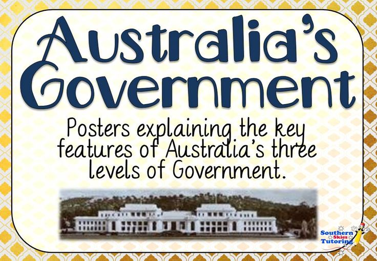 Australia's Three Levels of Government Posters