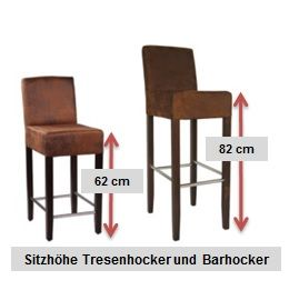 barhocker 63 cm sitzh he stroyreestr. Black Bedroom Furniture Sets. Home Design Ideas