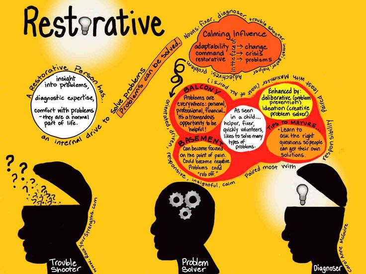 Restorative: One of the 34 strengths in Gallup's Strength Finder