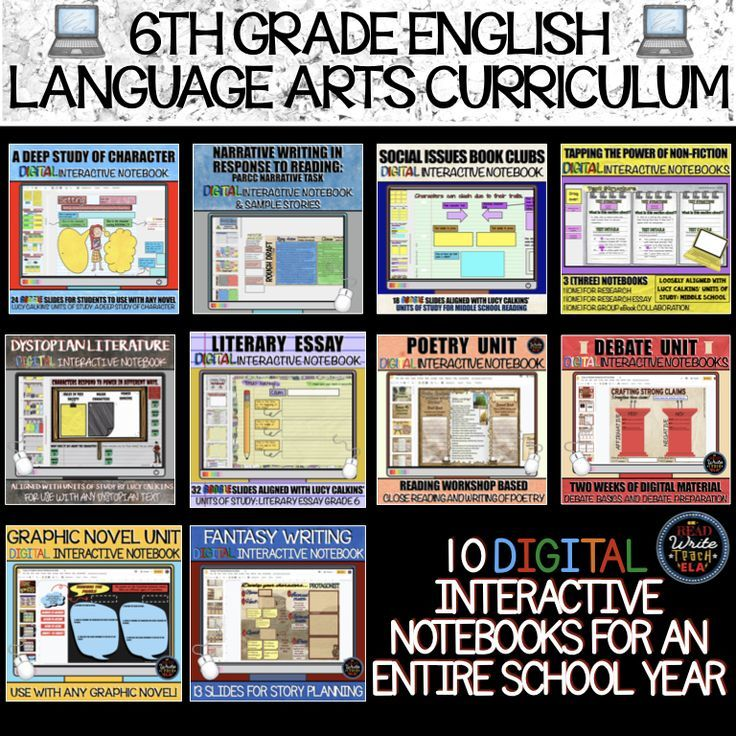 6th Grade English Language Arts: Full School Year of Digital Notebooks