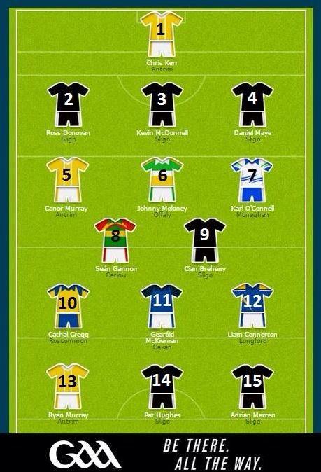 Sligo players in team of week