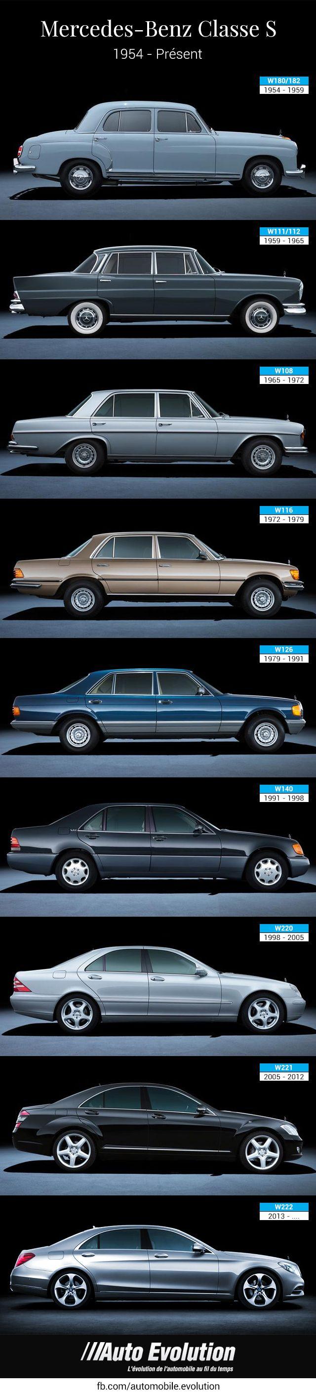 Mercedes Benz Classe S S class evolution