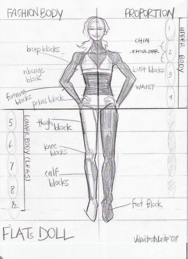 Online fashion designing courses in pakistan 75