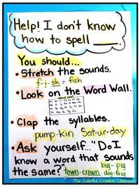 Writing Strategies Anchor Chart! Handy Chart for first grade students! #spellingmadefun #teachingspeling