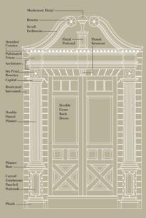 61 best images about architectural details on pinterest for Fypon pvc trellis system