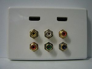 Wall plate - HDMI, component, composite