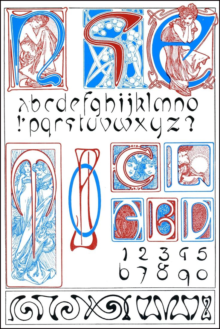 Alphonse Mucha, alphabet, Documents Decoratifs, 1901.