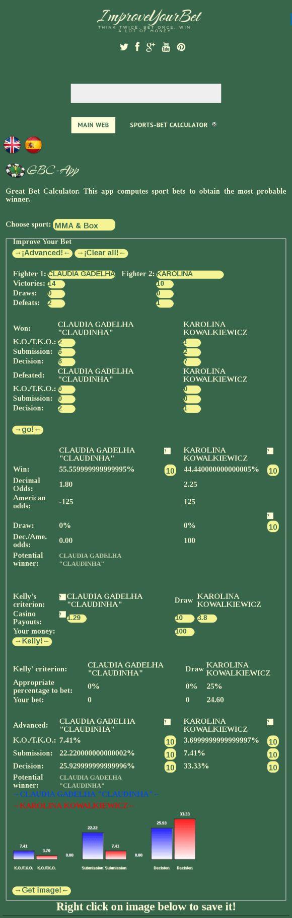 UFC 212 forecast predictions and picks CLAUDIA GADELHA CLAUDINHA Vs KAROLINA KOWALKIEWICZ