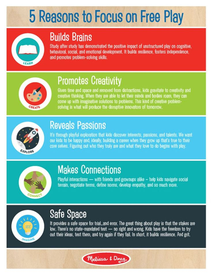 Classroom Design And How It Influences Behavior ~ Best nurturing children s creativity and agency images