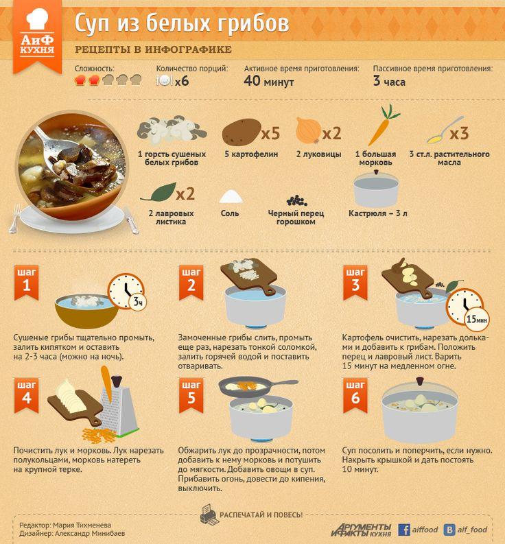 Сытный, ароматный, наваристый - суп из белых грибов всегда занимал особое место в русской кухне