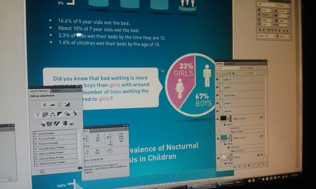 Making of Infographics for IZZZ
