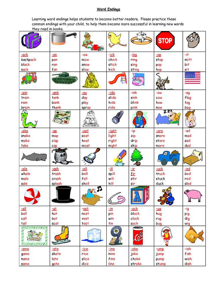 Endings And Beginnings In Tarot: Cool Word Ending Chart