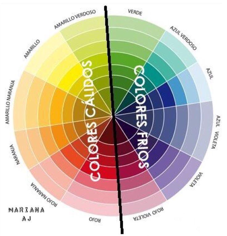 M s de 25 ideas fant sticas sobre colores calidos y frios - Los colores calidos y frios ...