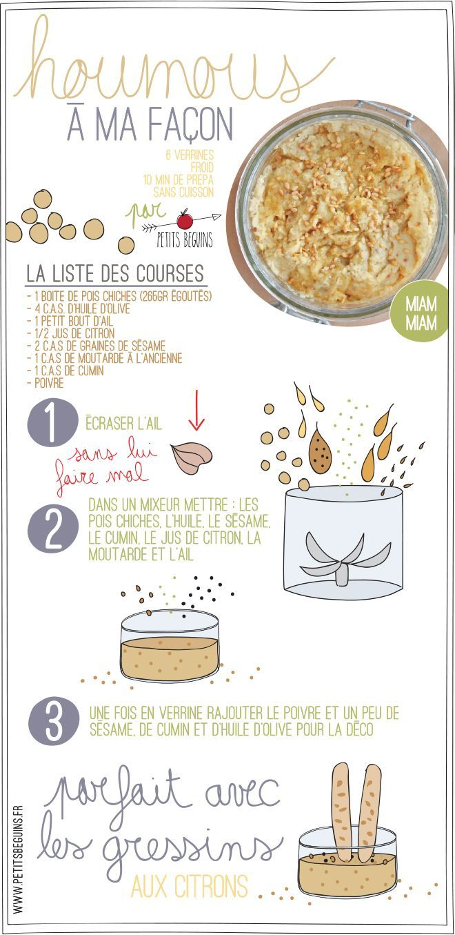 Houmous - Battle Food - Petits Béguins:                                                                                                                                                                                 Plus