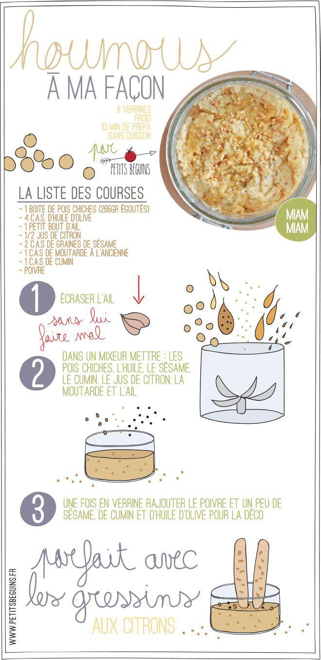 Houmous - Battle Food - Petits Béguins: