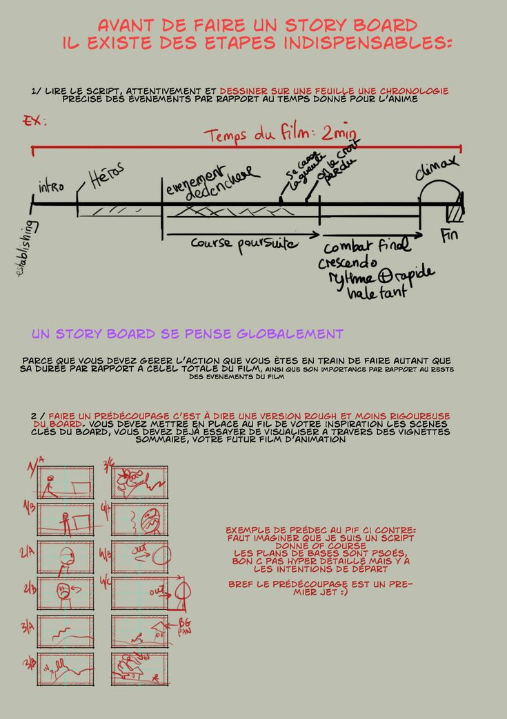 615 best tutoriales 1 images on Pinterest Narrative poetry - vertical storyboard sample