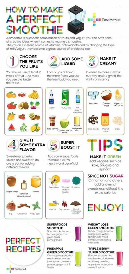 Healthy smoothie tips