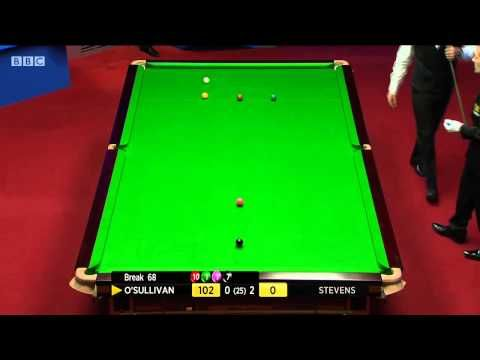 The Colorful Side of 2015 World Snooker Championship