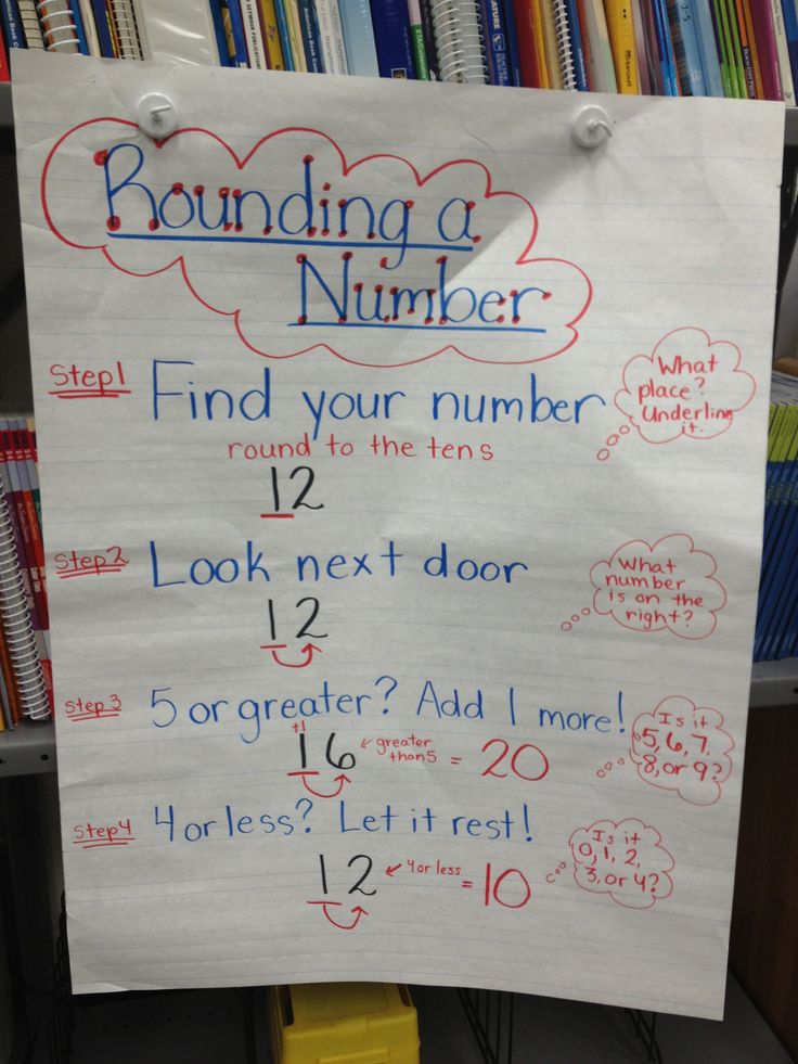 25+ Best Rounding Anchor Chart Ideas On Pinterest | Rounding Rules