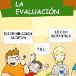 LA EVALUACION DEL LENGUAJE Registros para la evaluación cualitativa del lenguaje material editable