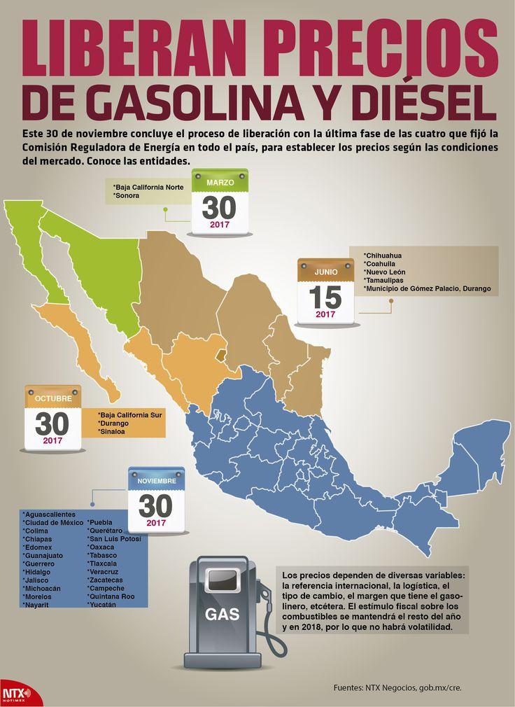 Hoy concluye el proceso de liberación con la última fase de las 4 que fijó la Comisión Reguladora de Energía en todo el país.  #InfografíaNTX