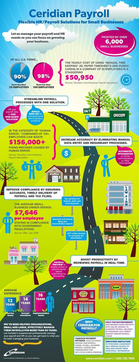 Best Payroll Taxes Images On   Info Graphics