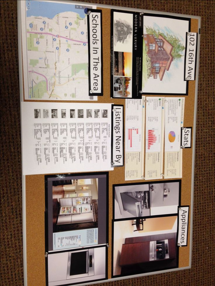Check out this Open House board we did!  Included appliance, statistics for the area, listings near by and schools near the home.  #openhouseideas