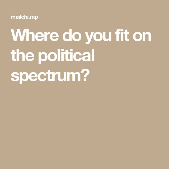 Where do you fit on the political spectrum?
