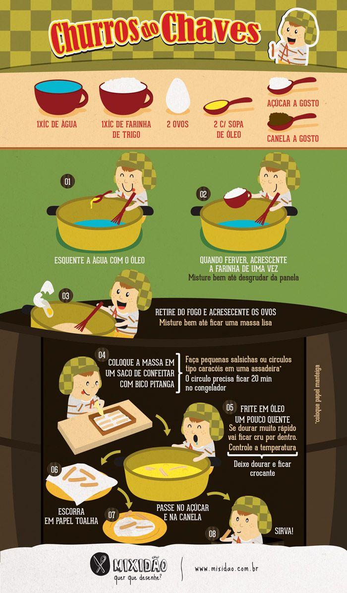 Receita ilustrada |churros