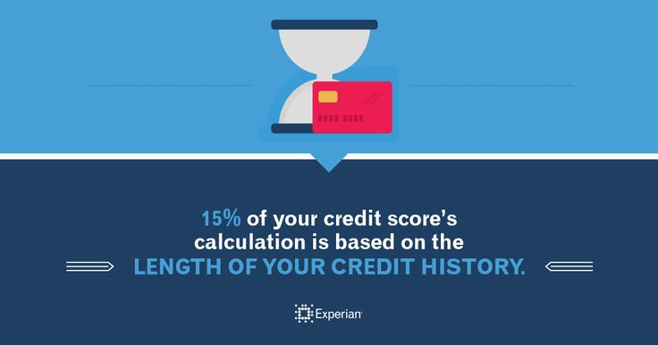 See where and how much information from your Experian credit report is used to create a credit score for you.