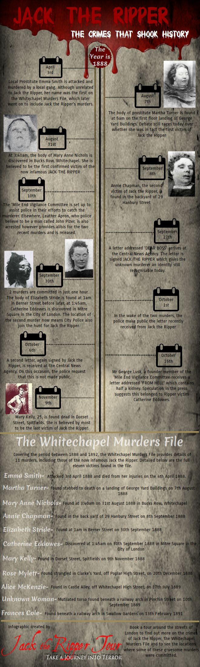 An infographic timeline that provides dates and locations of Jack the Ripper's murders in addition to detailing the other crimes that made up the Whitechapel Murders File from London's East End in 1888.