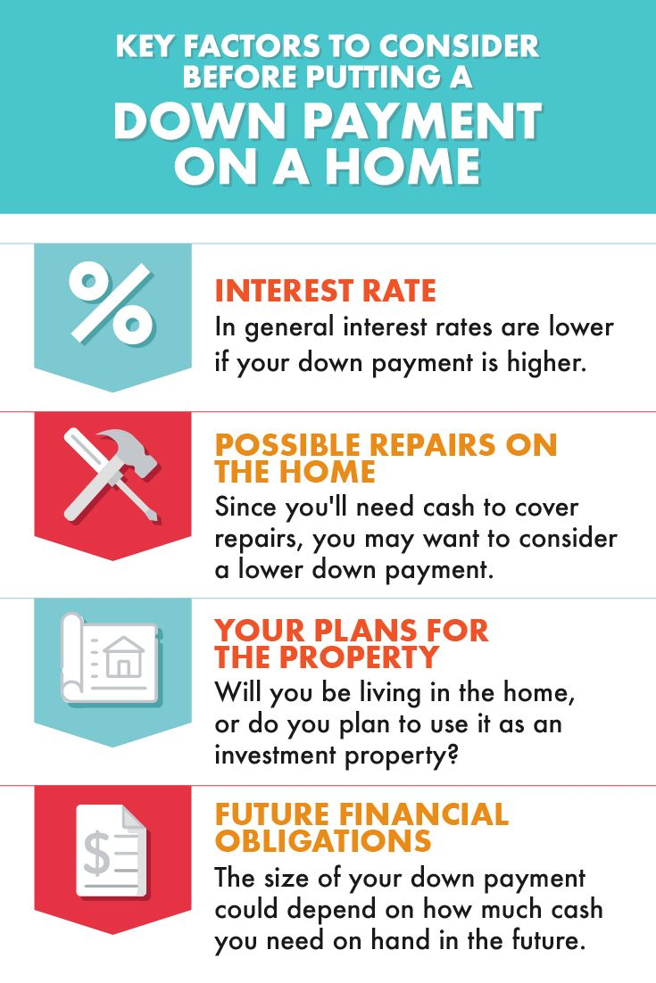 7 Best Down Payment Assistance Images On Pinterest Down