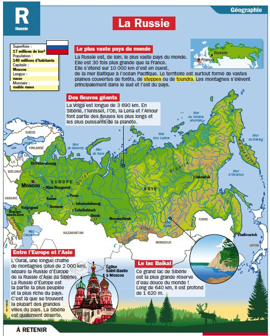 Fiche exposés : La Russie