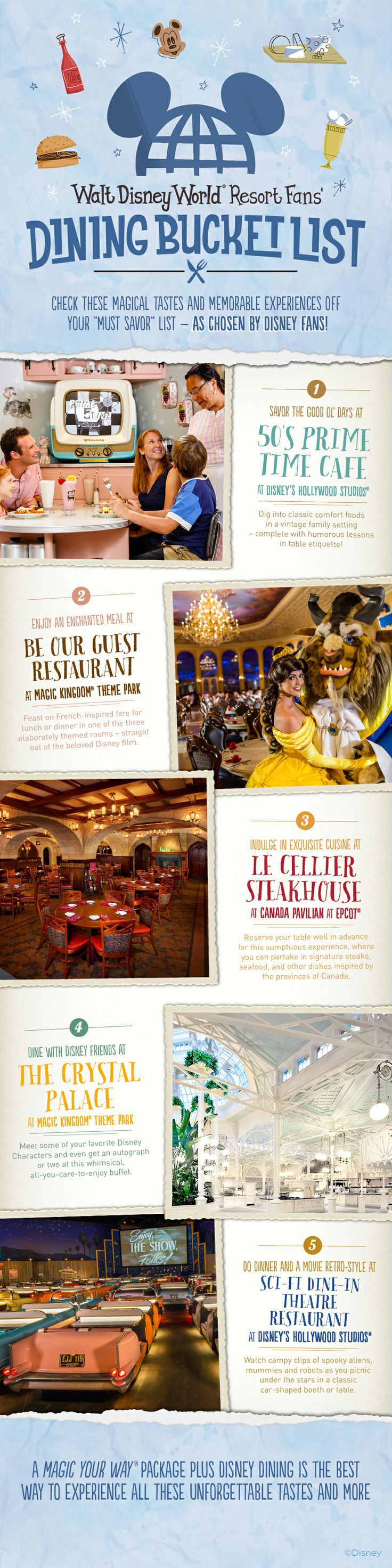 "Check these magical tastes and memorable experiences off your ""must savor"" list! Remember, a Magic Your Way Package plus Disney Dining is the best way to experience all these unforgettable tastes and more!"