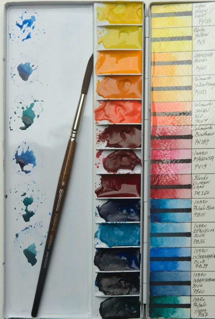 Pin By Sonamm Shah On Color Mixing Chart Watercolor Palette