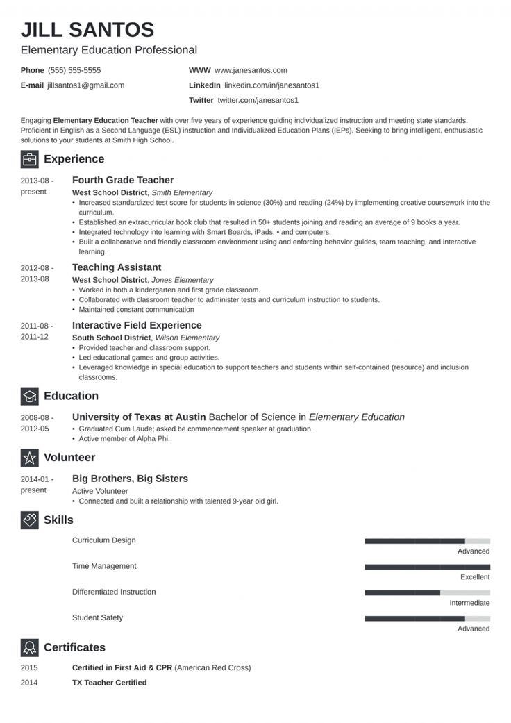 12 Resume Format For More energizing Trainer Job in 2020