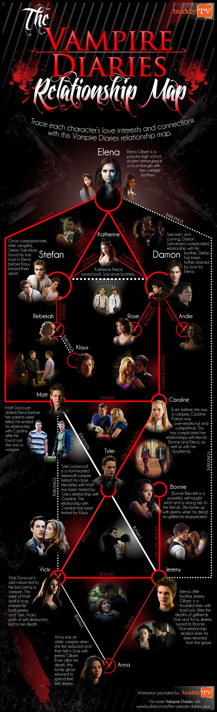 'The Vampire Diaries' Infographic: How the Many Relationships Connect
