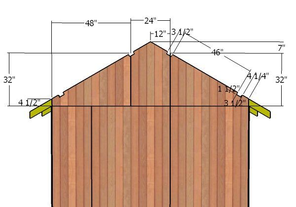 10 12 Gable Shed Roof Plans Building A Shed Roof Shed Roof Shed