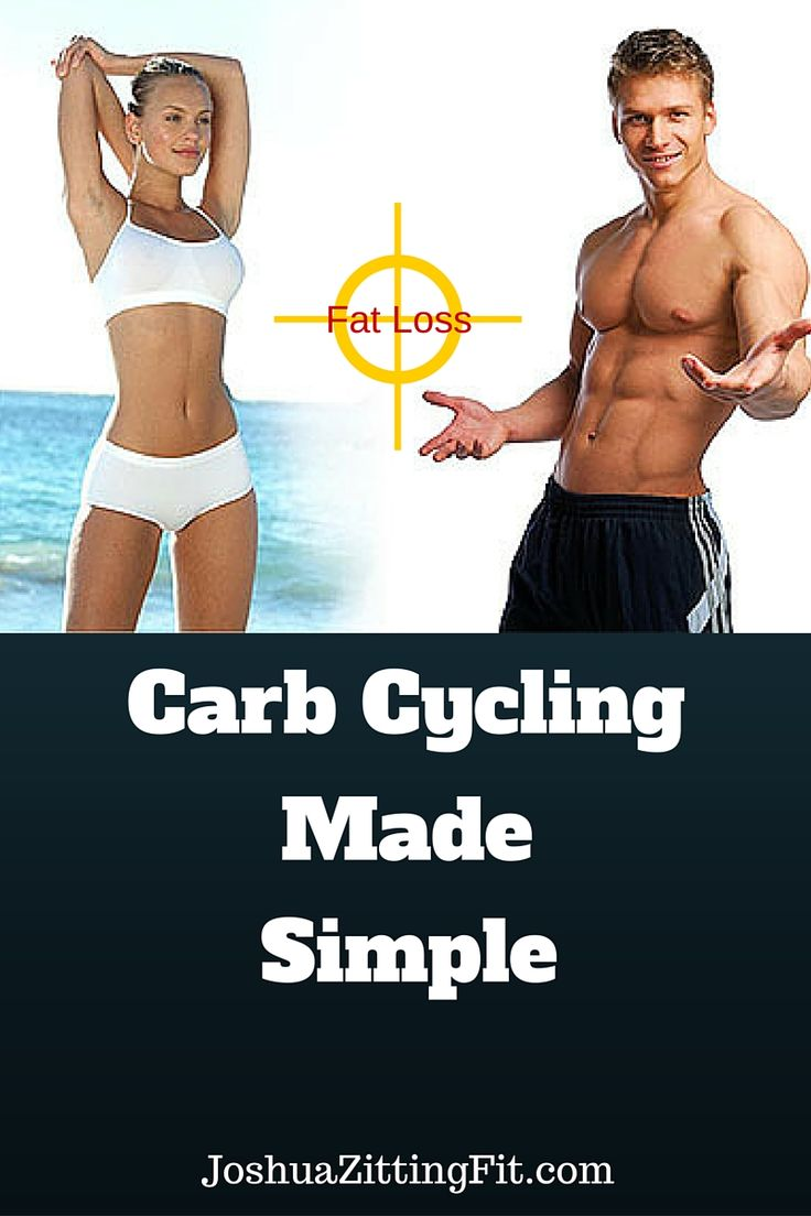 A Carb Cycling Meal Plan Woman and Men Can Easily Follow For a carb cycling meal plan women will love and men will go crazy for I wanted to break down this method down to its most simple form.   No matter what your goal is with your body, a carb cycling plan is one