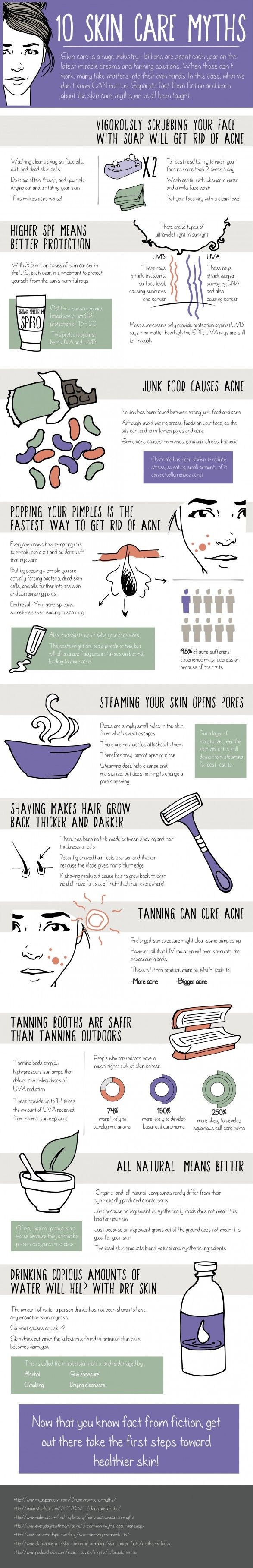 10 Skin Care Myth! Ladies, actually read this. It has some interesting things.