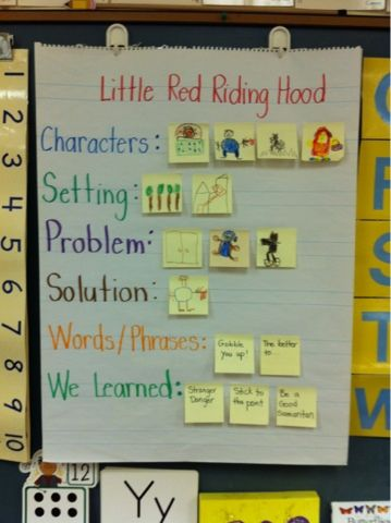 Love this idea for story mapping in Kinder!