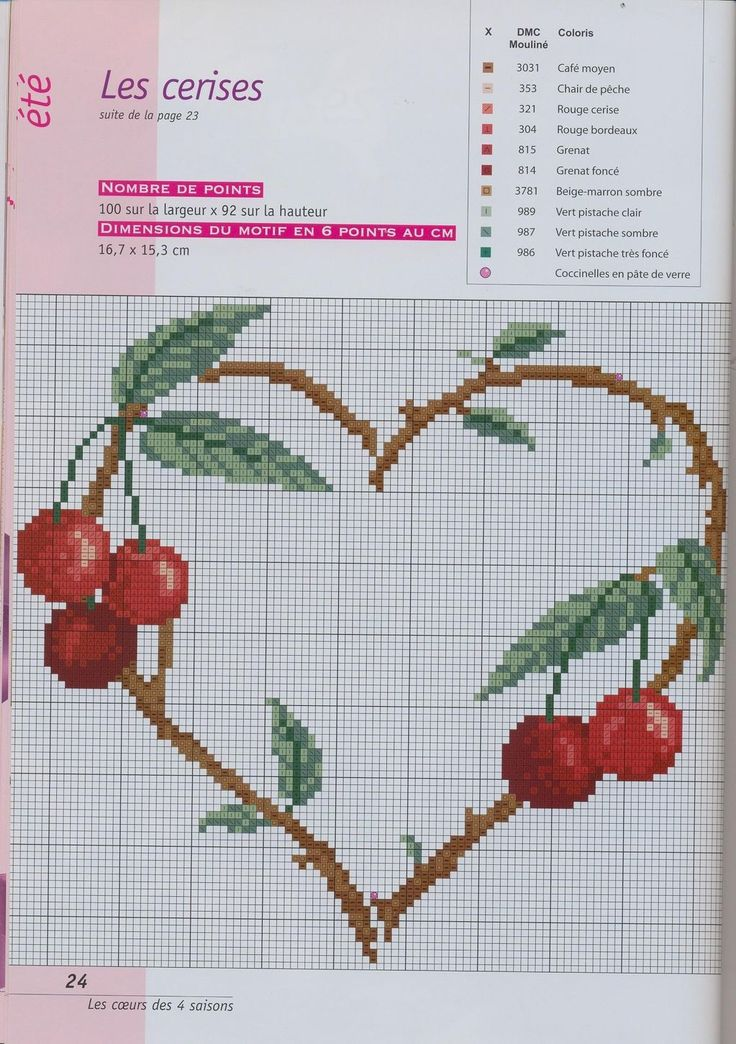 cross stitch pattern mustdo