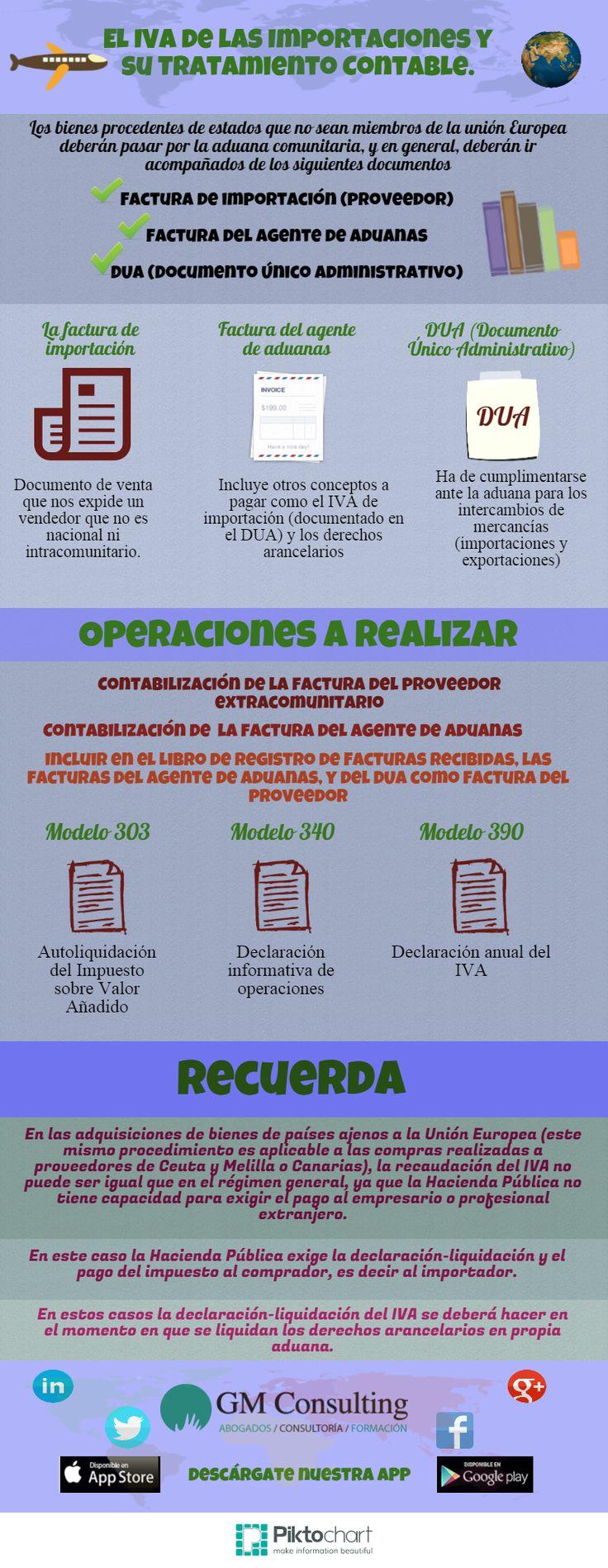 IVA en mportaciones