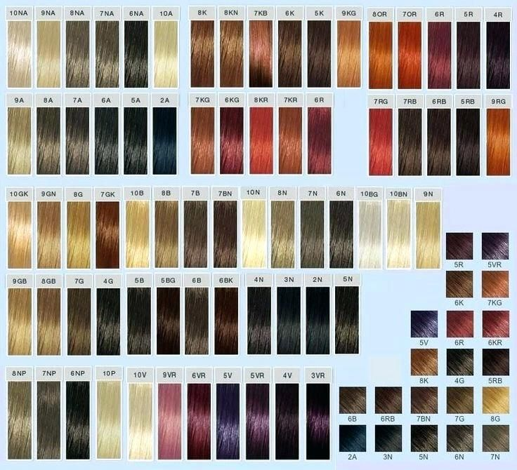 Aveda Color Swatches Swatch Book Chart Design Template Hair
